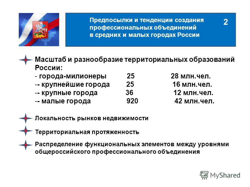 Предпосылки и тенденции создания профессиональных объединений в средних и малых городах России Масштаб и разнообразие территориальных образований России: - города-милионеры 25 28 млн.чел. -- крупнейшие города 25 16 млн.чел. -- крупные города 36 12 мл