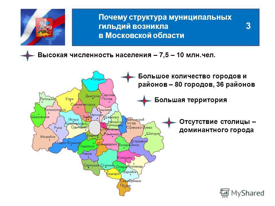 Почему структура муниципальных гильдий возникла в Московской области Высокая численность населения – 7,5 – 10 млн.чел. 3 Большая территория Большое количество городов и районов – 80 городов, 36 районов Отсутствие столицы – доминантного города