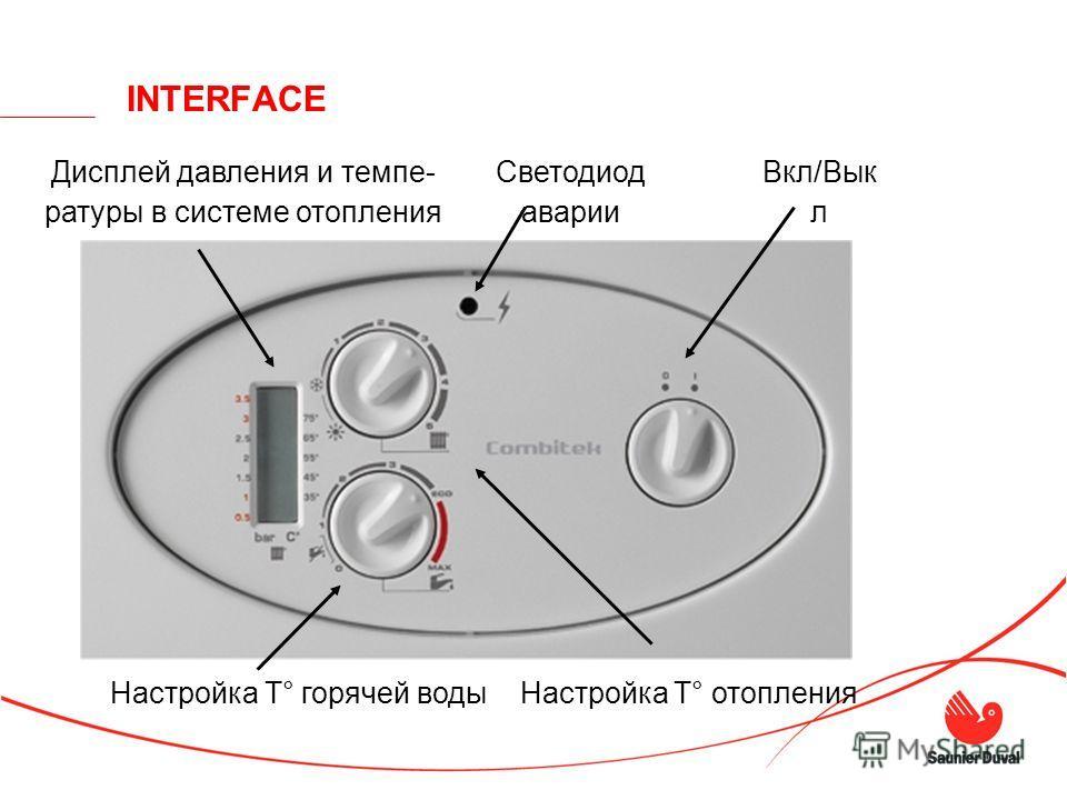 INTERFACE Вкл/Вык л Светодиод аварии Дисплей давления и темпе- ратуры в системе отопления Настройка T° отопленияНастройка T° горячей воды