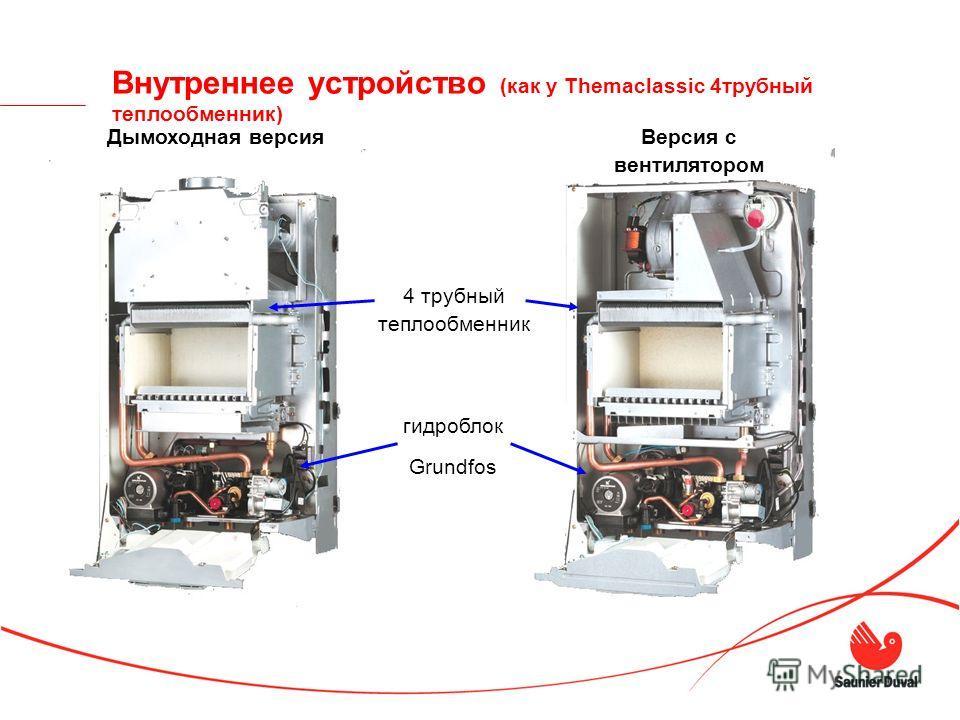 Внутреннее устройство (как у Themaclassic 4трубный теплообменник) Дымоходная версияВерсия с вентилятором 4 трубный теплообменник гидроблок Grundfos