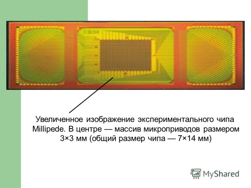 Увеличенное изображение экспериментального чипа Millipede. В центре массив микроприводов размером 3×3 мм (общий размер чипа 7×14 мм)