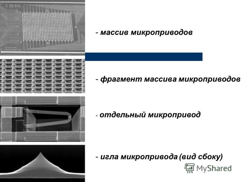 - массив микроприводов - фрагмент массива микроприводов - отдельный микропривод - игла микропривода (вид сбоку)