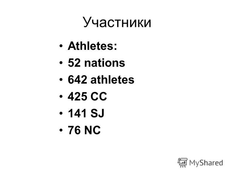 Участники Athletes: 52 nations 642 athletes 425 CC 141 SJ 76 NC