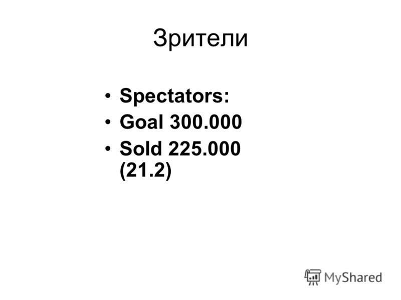 Зрители Spectators: Goal 300.000 Sold 225.000 (21.2)