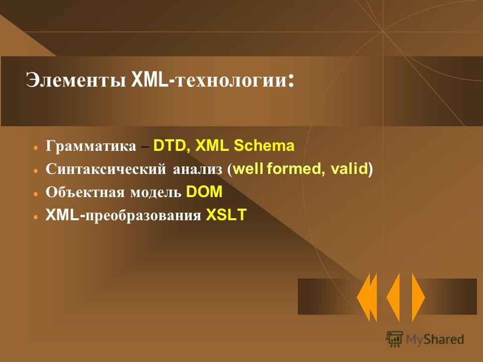 Элементы XML- технологии : Грамматика – DTD, XML Schema Синтаксический анализ ( well formed, valid) Объектная модель DOM XML- преобразования XSLT