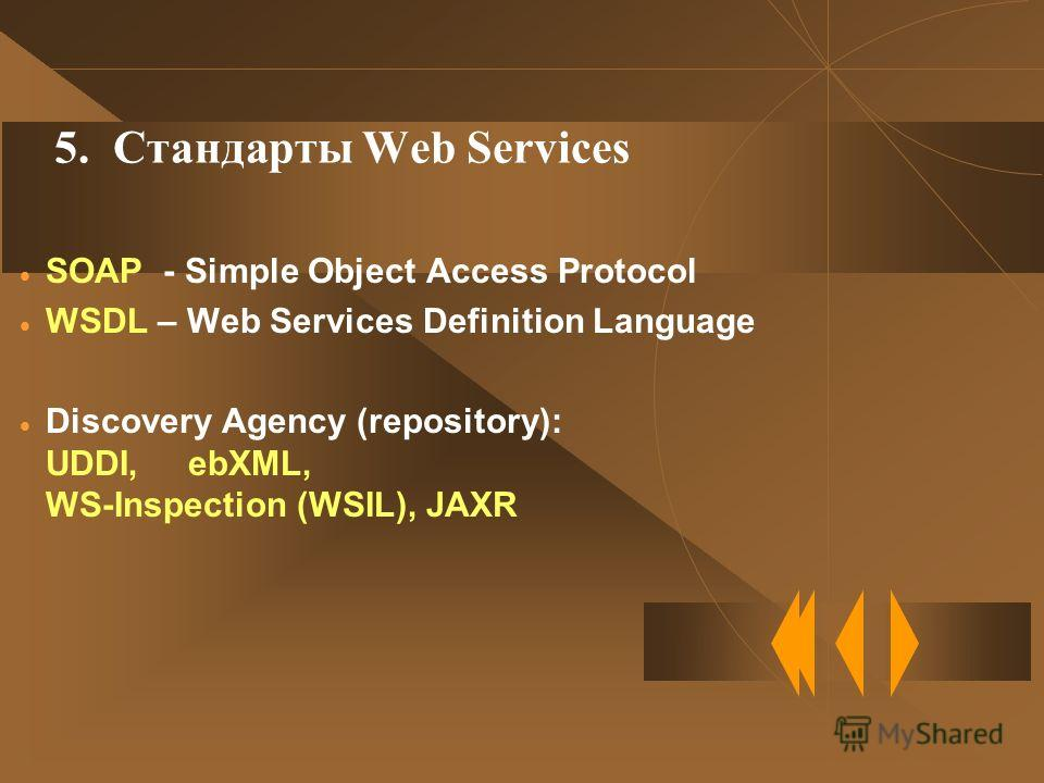 5. Стандарты Web Services SOAP - Simple Object Access Protocol WSDL – Web Services Definition Language Discovery Agency (repository): UDDI, ebXML, WS-Inspection (WSIL), JAXR