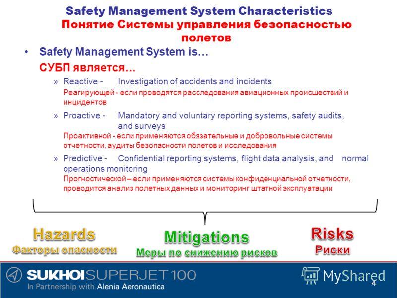 Safety Management System Characteristics Понятие Системы управления безопасностью полетов Safety Management System is… СУБП является… »Reactive - Investigation of accidents and incidents Реагирующей - если проводятся расследования авиационных происше