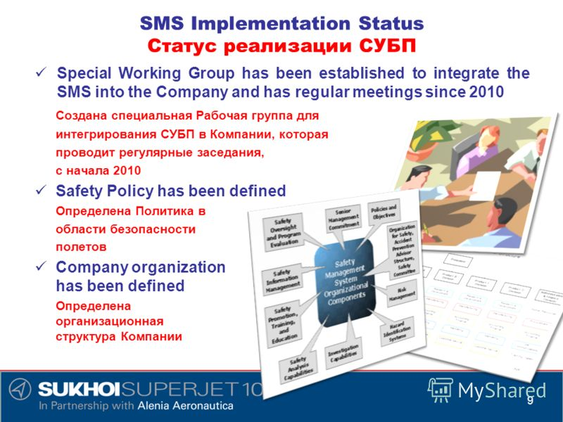 SMS Implementation Status Статус реализации СУБП Special Working Group has been established to integrate the SMS into the Company and has regular meetings since 2010 Создана специальная Рабочая группа для интегрирования СУБП в Компании, которая прово