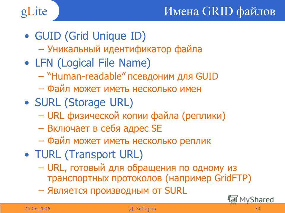 gLite 25.06.2006Д. Заборов34 Имена GRID файлов GUID (Grid Unique ID) –Уникальный идентификатор файла LFN (Logical File Name) –Human-readable псевдоним для GUID –Файл может иметь несколько имен SURL (Storage URL) –URL физической копии файла (реплики)