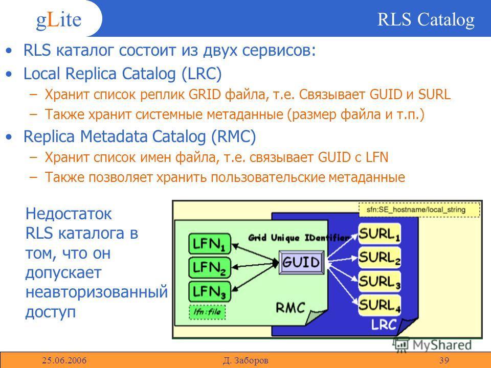 gLite 25.06.2006Д. Заборов39 RLS Catalog RLS каталог состоит из двух сервисов: Local Replica Catalog (LRC) –Хранит список реплик GRID файла, т.е. Связывает GUID и SURL –Также хранит системные метаданные (размер файла и т.п.) Replica Metadata Catalog