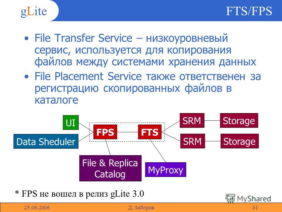 gLite 25.06.2006Д. Заборов41 FTS/FPS File Transfer Service – низкоуровневый сервис, используется для копирования файлов между системами хранения данных File Placement Service также ответственен за регистрацию скопированных файлов в каталоге FTS SRM U