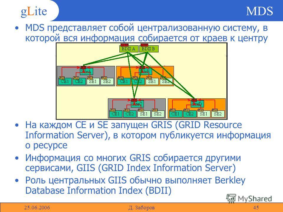 gLite 25.06.2006Д. Заборов45 MDS MDS представляет собой централизованную систему, в которой вся информация собирается от краев к центру На каждом CE и SE запущен GRIS (GRID Resource Information Server), в котором публикуется информация о ресурсе Инфо
