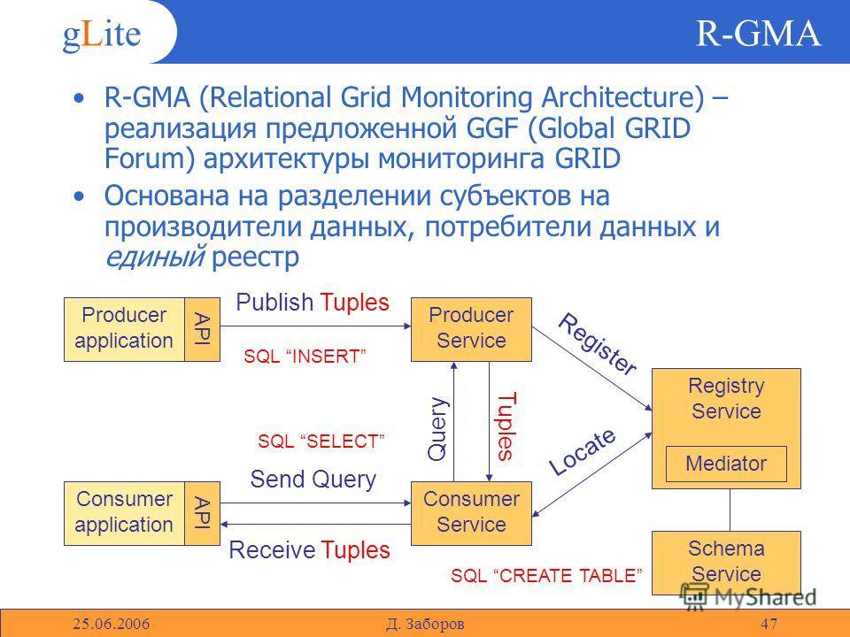gLite 25.06.2006Д. Заборов47 R-GMA R-GMA (Relational Grid Monitoring Architecture) – реализация предложенной GGF (Global GRID Forum) архитектуры мониторинга GRID Основана на разделении субъектов на производители данных, потребители данных и единый ре