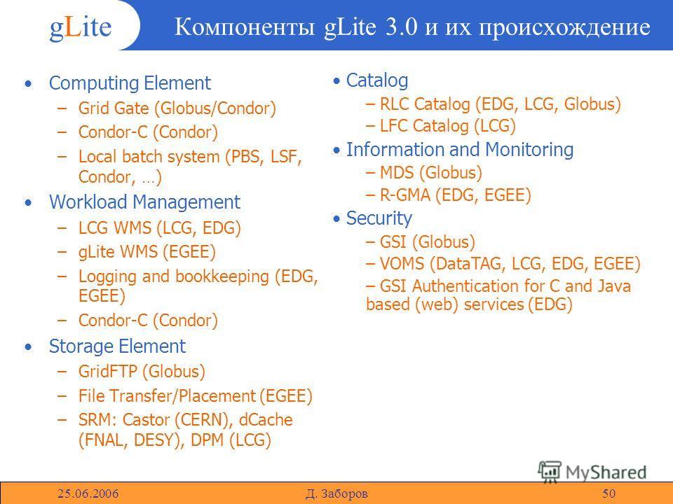 gLite 25.06.2006Д. Заборов50 Компоненты gLite 3.0 и их происхождение Computing Element –Grid Gate (Globus/Condor) –Condor-C (Condor) –Local batch system (PBS, LSF, Condor, …) Workload Management –LCG WMS (LCG, EDG) –gLite WMS (EGEE) –Logging and book
