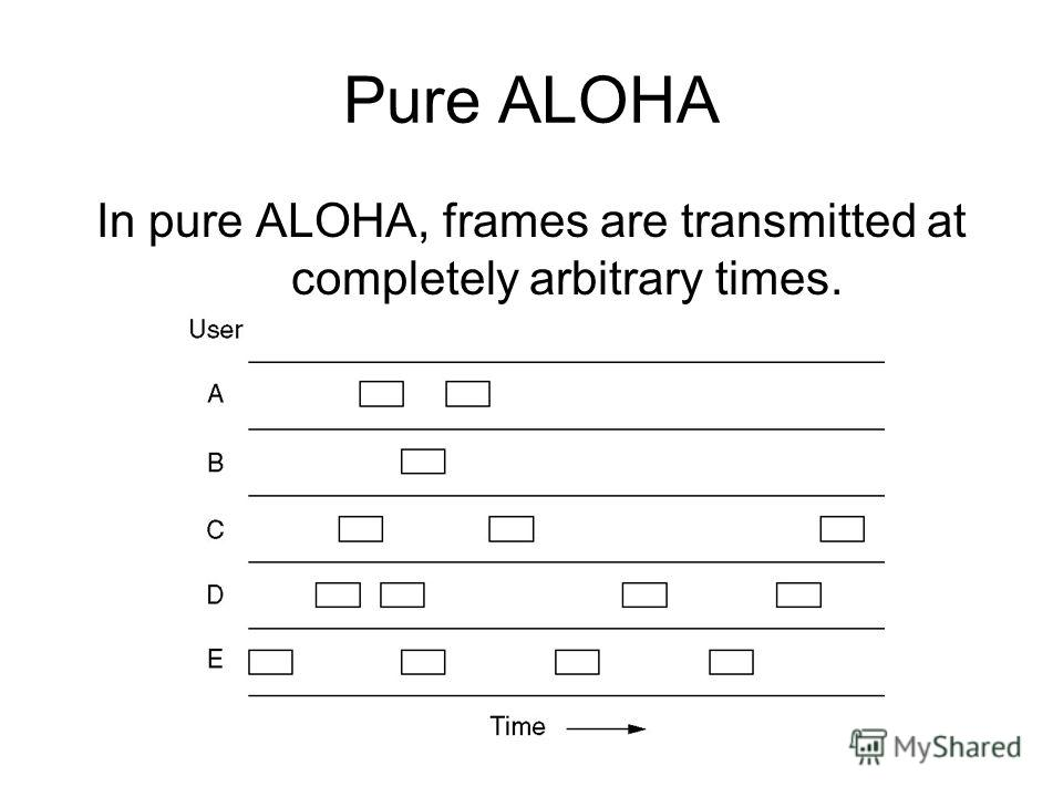 Pure ALOHA In pure ALOHA, frames are transmitted at completely arbitrary times.