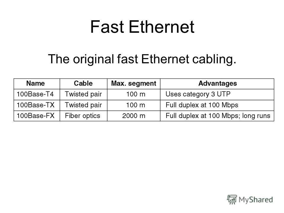 Fast Ethernet The original fast Ethernet cabling.