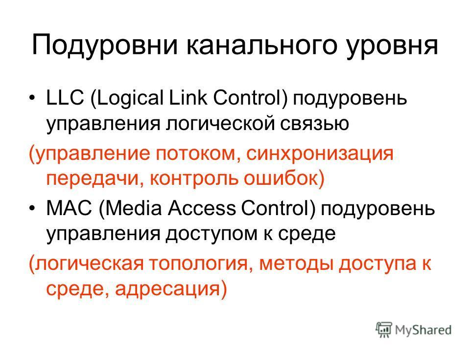 Подуровни канального уровня LLC (Logical Link Control) подуровень управления логической связью (управление потоком, синхронизация передачи, контроль ошибок) MAC (Media Access Control) подуровень управления доступом к среде (логическая топология, мето