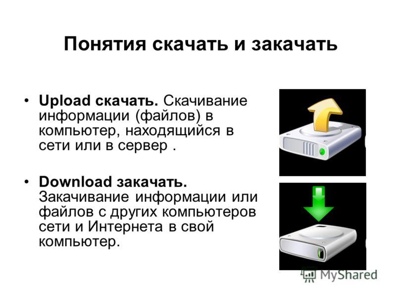 Понятия скачать и закачать Upload скачать. Скачивание информации (файлов) в компьютер, находящийся в сети или в сервер. Download закачать. Закачивание информации или файлов с других компьютеров сети и Интернета в свой компьютер.