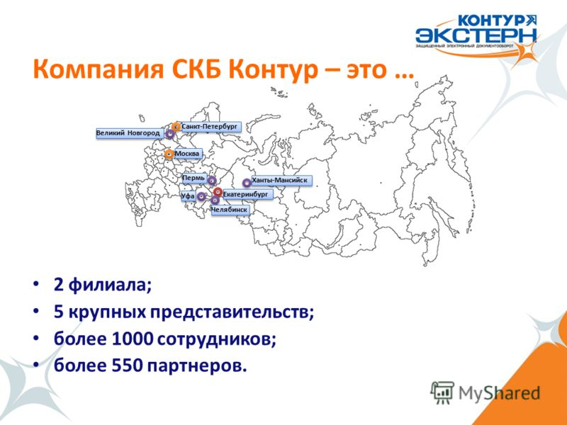 Компания СКБ Контур – это … 2 филиала; 5 крупных представительств; более 1000 сотрудников; более 550 партнеров. Екатеринбург Санкт-Петербург Великий Новгород Москва Ханты-Мансийск Челябинск Уфа Пермь