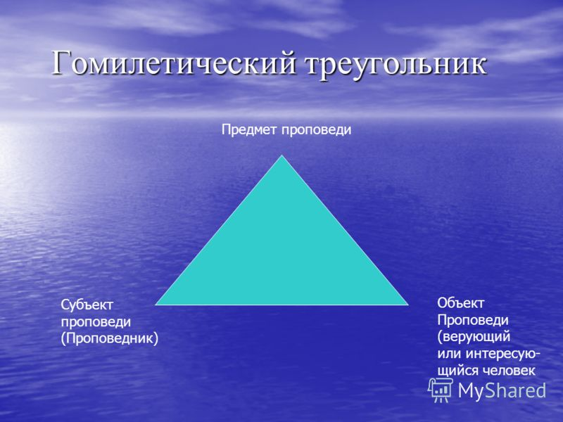 Гомилетический треугольник Гомилетический треугольник Предмет проповеди Субъект проповеди (Проповедник) Объект Проповеди (верующий или интересую- щийся человек