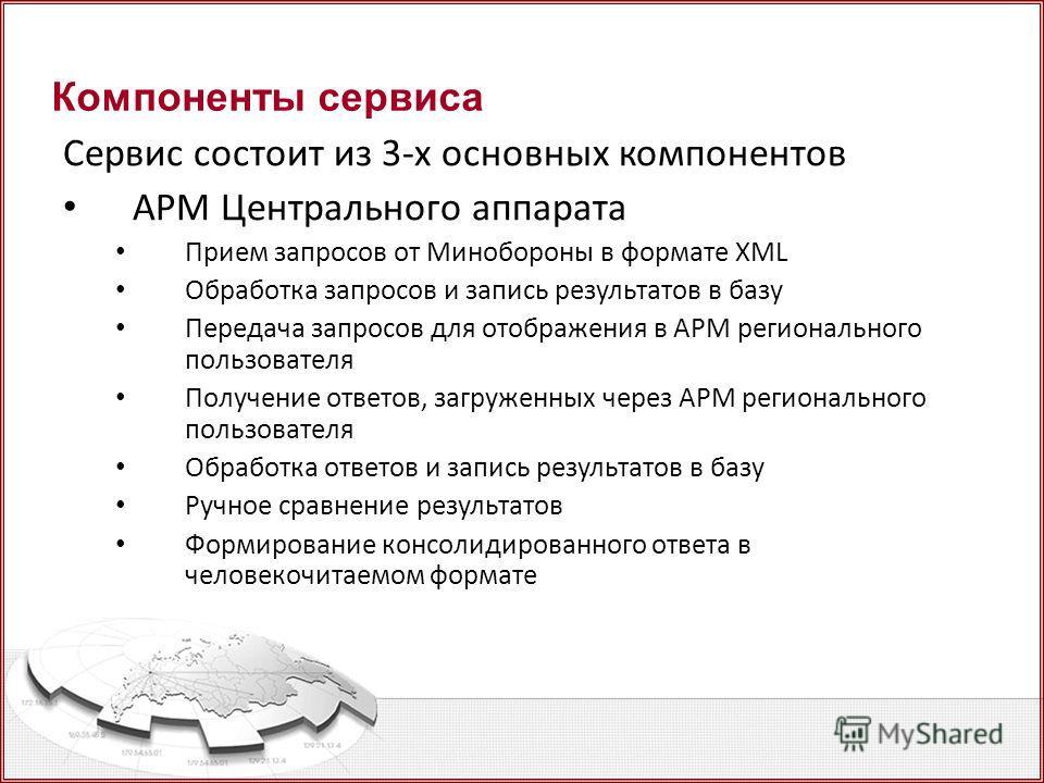 Компоненты сервиса Сервис состоит из 3-х основных компонентов АРМ Центрального аппарата Прием запросов от Минобороны в формате XML Обработка запросов и запись результатов в базу Передача запросов для отображения в АРМ регионального пользователя Получ