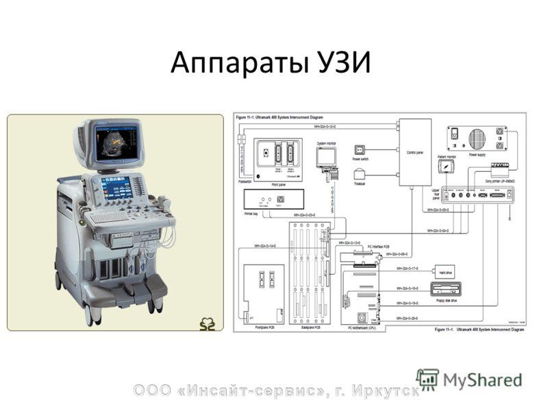 Аппараты УЗИ