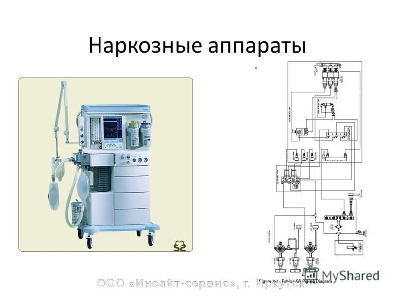 Наркозные аппараты