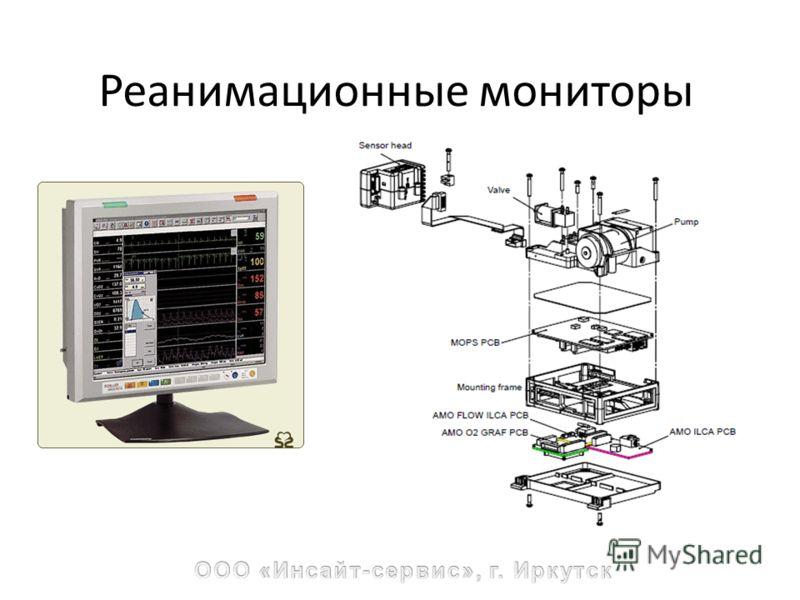 Реанимационные мониторы