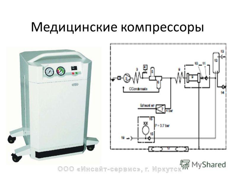 Медицинские компрессоры