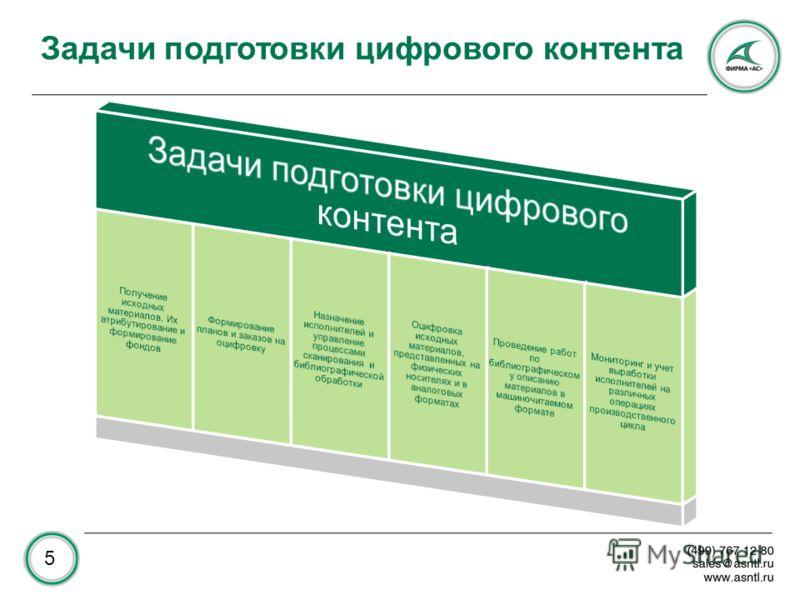 Задачи подготовки цифрового контента 5