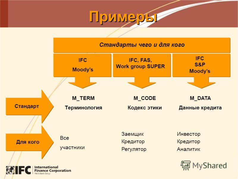 Примеры Стандарты чего и для кого IFC Moodys IFC, FAS, Work group SUPER IFC S&P Moodys M_CODE Кодекс этики M_DATA Данные кредита Все участники Заемщик Кредитор Регулятор Инвестор Кредитор Аналитик Стандарт Для кого M_TERM Терминология