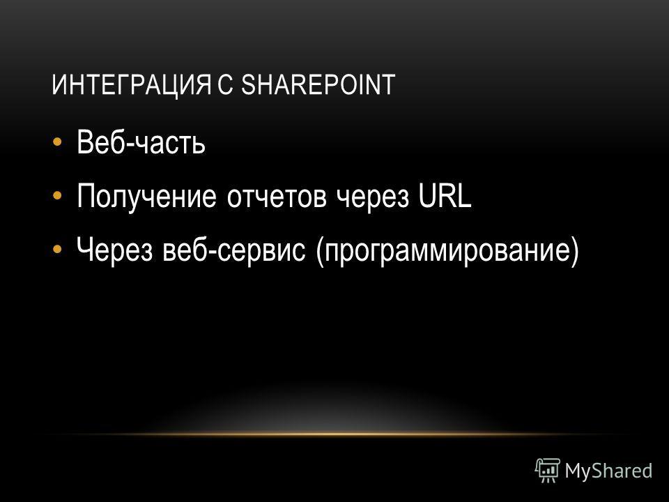 ИНТЕГРАЦИЯ C SHAREPOINT Веб-часть Получение отчетов через URL Через веб-сервис (программирование)
