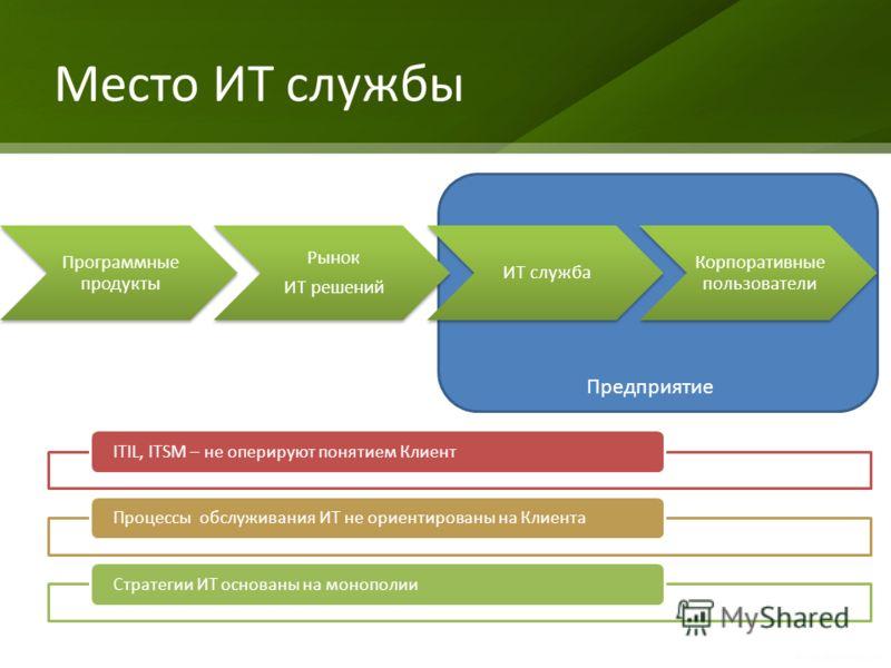 Место ИТ службы Программные продукты Рынок ИТ решений ИТ служба Корпоративные пользователи ITIL, ITSM – не оперируют понятием КлиентПроцессы обслуживания ИТ не ориентированы на КлиентаСтратегии ИТ основаны на монополии Предприятие