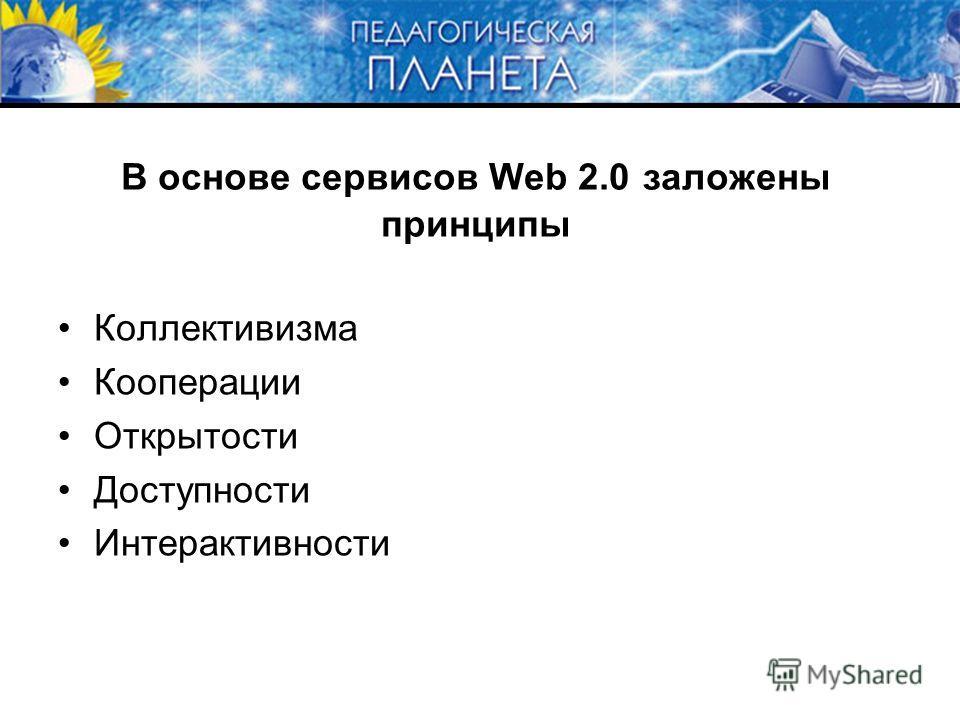 В основе сервисов Web 2.0 заложены принципы Коллективизма Кооперации Открытости Доступности Интерактивности
