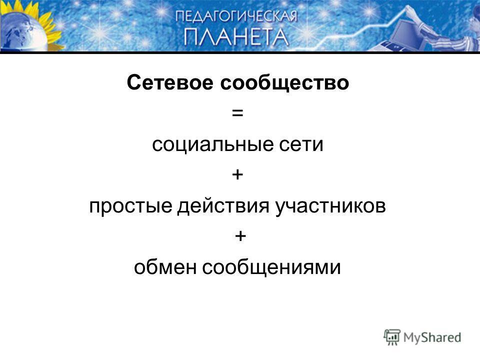Сетевое сообщество = социальные сети + простые действия участников + обмен сообщениями
