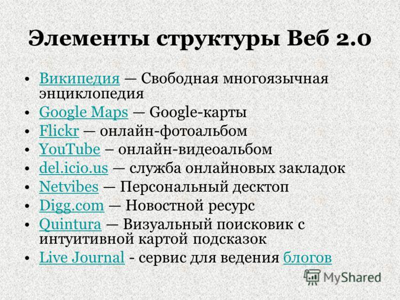 Элементы структуры Веб 2.0 Википедия Свободная многоязычная энциклопедия Google Maps Google-карты Flickr онлайн-фотоальбом YouTube – онлайн-видеоальбом del.icio.us служба онлайновых закладок Netvibes Персональный десктоп Digg.com Новостной ресурс Qui