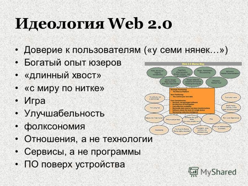 Идеология Web 2.0 Доверие к пользователям («у семи нянек…») Богатый опыт юзеров «длинный хвост» «с миру по нитке» Игра Улучшабельность фолксономия Отношения, а не технологии Сервисы, а не программы ПО поверх устройства