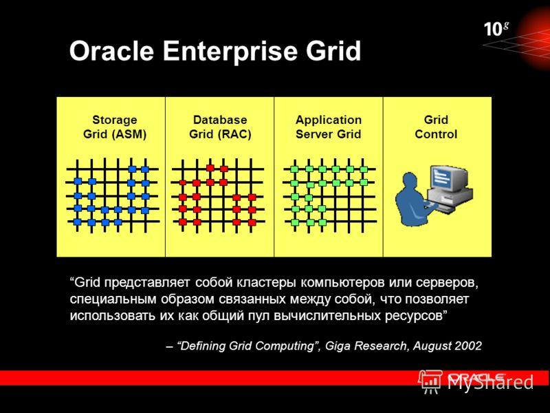 Oracle Enterprise Grid Grid представляет собой кластеры компьютеров или серверов, специальным образом связанных между собой, что позволяет использовать их как общий пул вычислительных ресурсов – Defining Grid Computing, Giga Research, August 2002 Sto