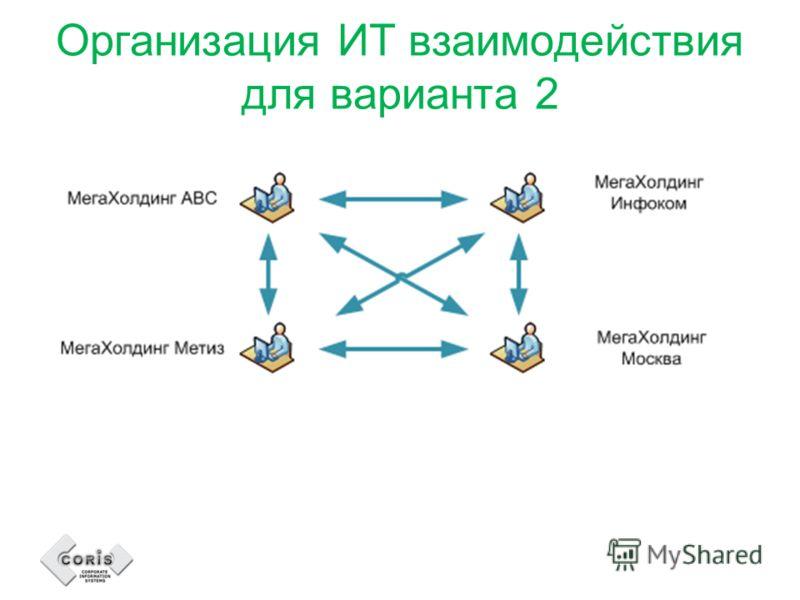 Организация ИТ взаимодействия для варианта 2