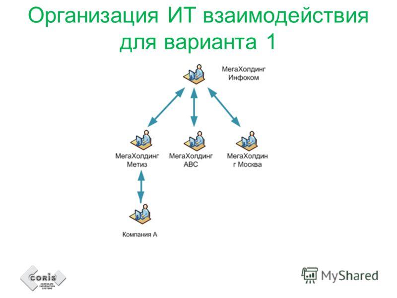 Организация ИТ взаимодействия для варианта 1
