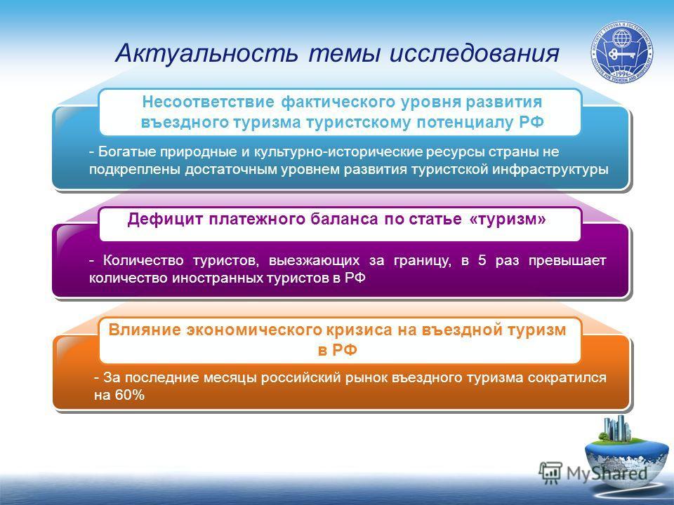 - Богатые природные и культурно-исторические ресурсы страны не подкреплены достаточным уровнем развития туристской инфраструктуры - Количество туристов, выезжающих за границу, в 5 раз превышает количество иностранных туристов в РФ - За последние меся