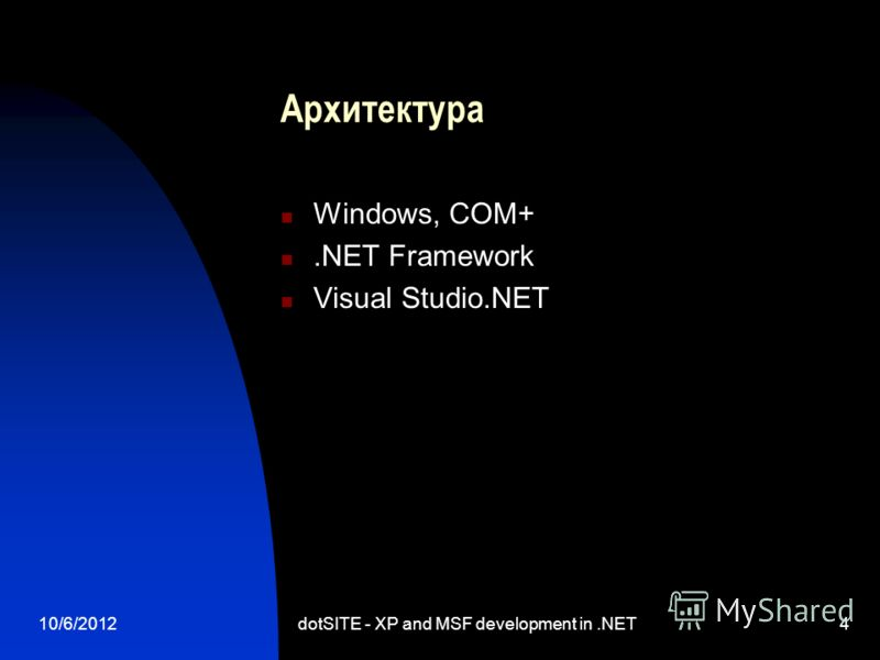 8/13/2012dotSITE - XP and MSF development in.NET4 Архитектура Windows, COM+.NET Framework Visual Studio.NET