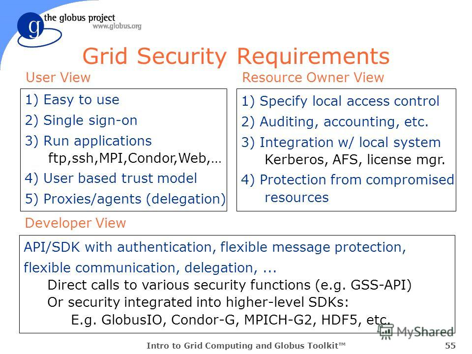 Intro to Grid Computing and Globus Toolkit55 1) Easy to use 2) Single sign-on 3) Run applications ftp,ssh,MPI,Condor,Web,… 4) User based trust model 5) Proxies/agents (delegation) User View 1) Specify local access control 2) Auditing, accounting, etc