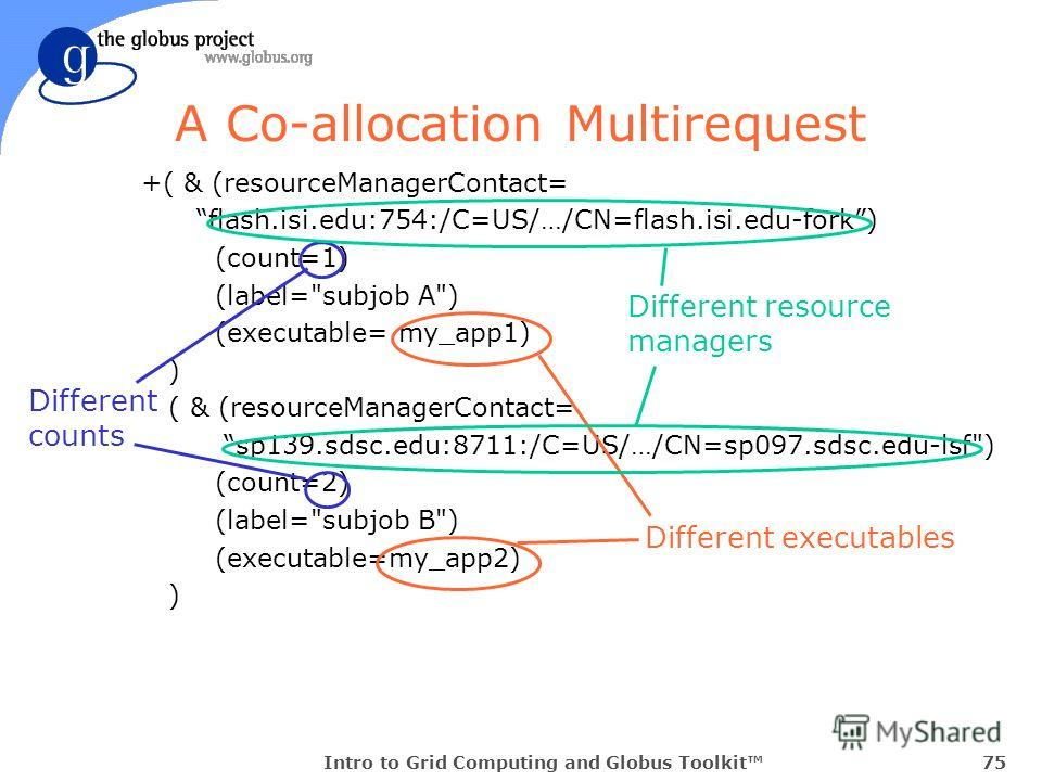 Intro to Grid Computing and Globus Toolkit75 A Co-allocation Multirequest +( & (resourceManagerContact= flash.isi.edu:754:/C=US/…/CN=flash.isi.edu-fork) (count=1) (label=