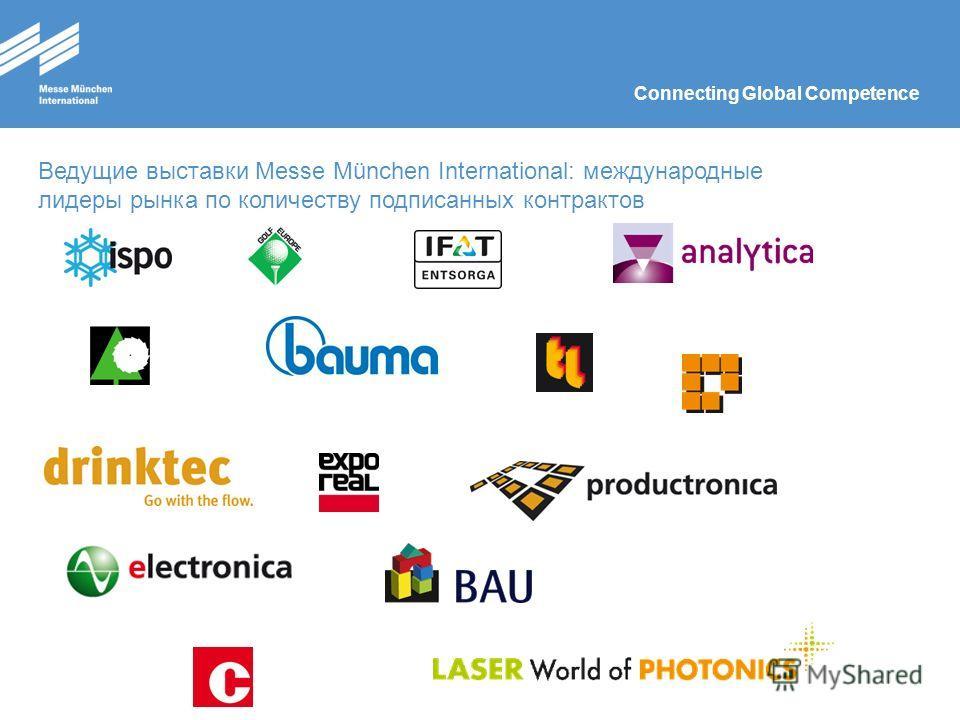 Connecting Global Competence Ведущие выставки Messe München International: международные лидеры рынка по количеству подписанных контрактов
