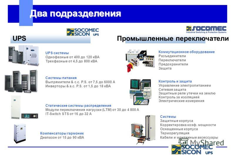 UPS системы Однофазные от 400 до 120 кВА Трехфазные от 4,5 до 800 кВА Системы питания Выпрямители & c.c. P.S. от 7,5 до 6000 A Инверторы & a.c. P.S. от 1,5 до 18 кВА Статические системы распределения Модули переключения нагрузки (LTM) от 30 до 4 800