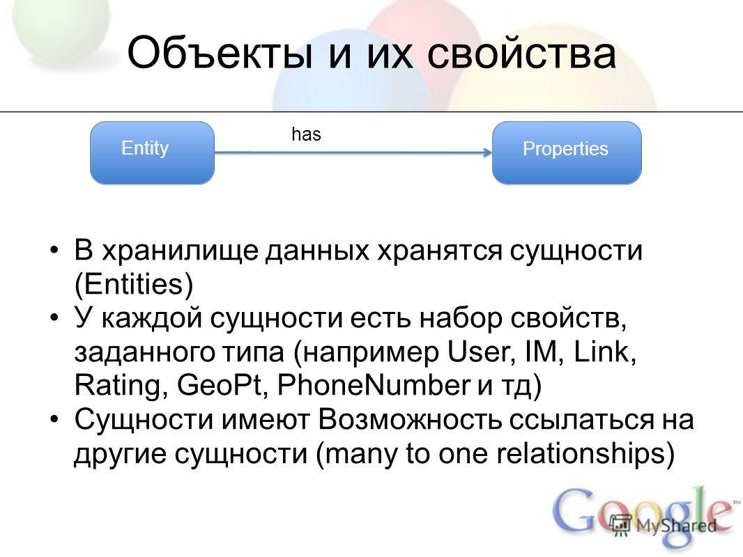 Объекты и их свойства В хранилище данных хранятся сущности (Entities) У каждой сущности есть набор свойств, заданного типа (например User, IM, Link, Rating, GeoPt, PhoneNumber и тд) Сущности имеют Возможность ссылаться на другие сущности (many to one