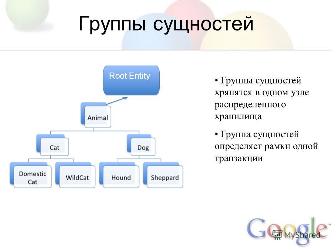 Группы сущностей Root Entity Группы сущностей хрянятся в одном узле распределенного хранилища Группа сущностей определяет рамки одной транзакции