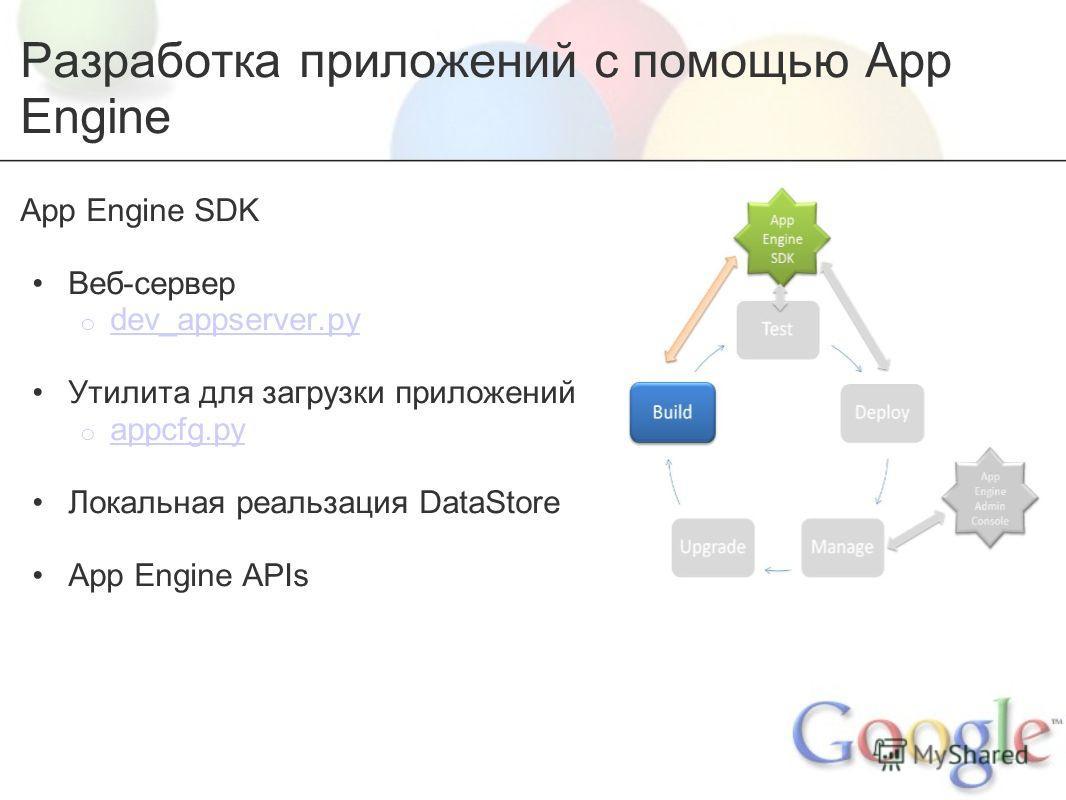 Разработка приложений с помощью App Engine App Engine SDK Веб-сервер o dev_appserver.py dev_appserver.py Утилита для загрузки приложений o appcfg.py appcfg.py Локальная реальзация DataStore App Engine APIs