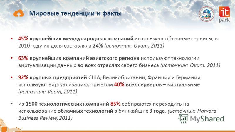 Мировые тенденции и факты 45% крупнейших международных компаний используют облачные сервисы, в 2010 году их доля составляла 24% (источник: Ovum, 2011) 63% крупнейших компаний азиатского региона используют технологии виртуализации данных во всех отрас